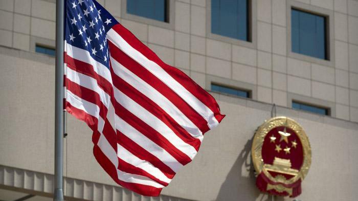美国与中共之战